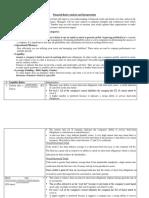 6.Financial Ratios