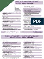 TS Tabla Paraclinicos