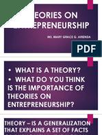 Theories on Entrepreneurship.pptx [Autosaved]