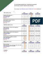 Planificación Clases Quincenales - 1-2019