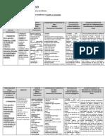 Plano de Curso-eixo IV-português-EJA