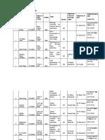 Internship for IIST Students 2019_ISRO Centres