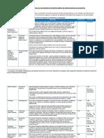 Anexo 16 Criterios Tecnicos Para Las Actividades de Atencion Abierta de Especialidad en Salud Mental