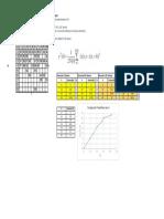 Variograma 4 direcciones Nivel de Fe - ERM Nube Minera.pdf