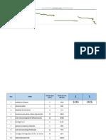 Curva de Avance Fisico Financiero - Copia