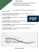 Geotecnia, Presentación Power Point
