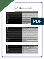 Clasificación de Extensiones de Archivos