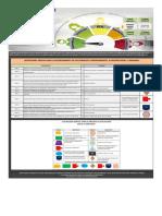Nuevo Formato Carrera CNSC EDL 5-07-2018-2019