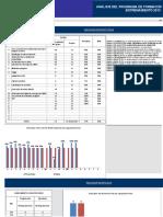 Estadísticas Plan Capacitaciones SSOA 2013
