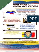 Infografía Estructura y Organización Del Estado