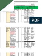Ipcrf Payag Nhs (Autosaved)