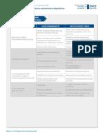 Funciones Ejecutivas TDHA