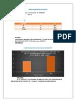 Procesamiento de Datos Reesponsabilidad Social II