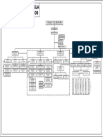 Organigrama Escuela Formato a2-Model