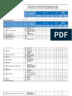 InstrumentosMunicipiodeLeon2018(Centralizadas)