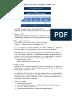 MANUAL PARA HACER UN PLAN DE DESARROLLO URBANO.docx