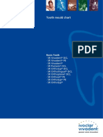 Tooth+mould+chart