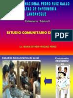 Estudio Comunitario de Salud