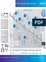 Understanding-Optical-Time-Domain-Reflectometry-Poster.pdf