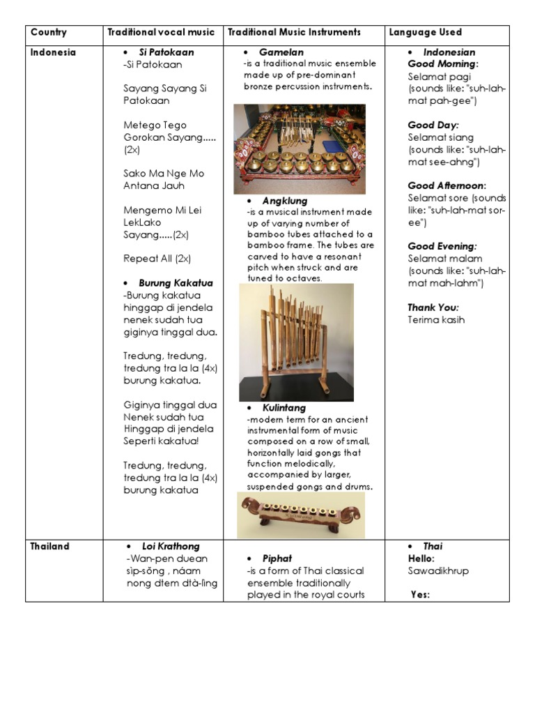 8th grade music   Musical Instruments   Gaiaphones