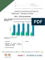 Bt Cuenta Residuos 2016p