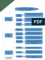 Mapa Conceptual_Clasificación Empresas