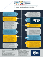 Infografia_Etica_Empresarial