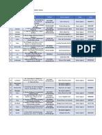 Directorio UAIFVFS 230118 Gestores Regionales