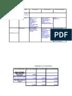Plan de Estudio Ing Civil Industrial