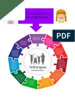 Perfil de Egreso 2019