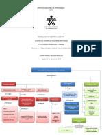 Mapa Conseptual Sistema Financiero Col