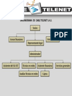 Oganigrama de Cable Telenet s.a.s..