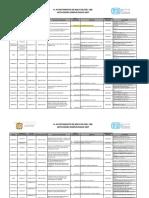 Licitaciones Simplificadas 2017 Boca Del Río