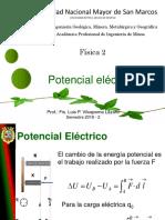 Minas Potencial Eléctrico