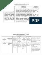 Analisi KI dan KD Bisnis online