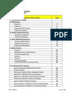 2018 ECE Annex III - ECE Course Specifications