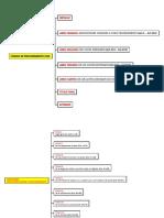 Estructura CPC.pptx