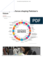Seven Global Forces Shaping Pakistan's Future - Herald