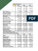 Examen Finanzas