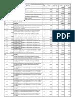 Residência Orçamento Sintético Estrutura