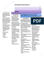 work_based_learning_continuum.pdf