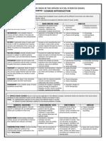 DIASS - Handout (Chapter 1 - Course Introduction)