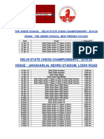 Delhi State Chess Calender Updated on 10 Apr 19