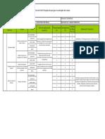 Planilha de Identificação de perigos e avaliação de riscos.pdf
