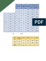 AGUA POTABLE PARA POBLACIONES RURALES (3).xlsx