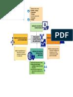 Copia de Diagrama de Porter