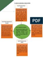 5 fuerzas de porter . sector publico