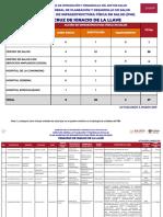 Plan Maestro de Infraestructura Física en Salud de Veracruz