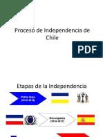 2. Etapas Del Proceso de Independencia