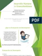 Modulo Desarrollo Humano Presentacion - Foro Semana 5 y 6